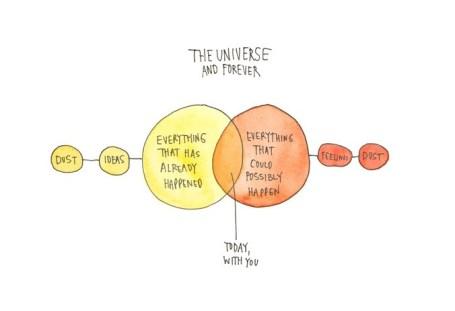 universeandforever_wendy1